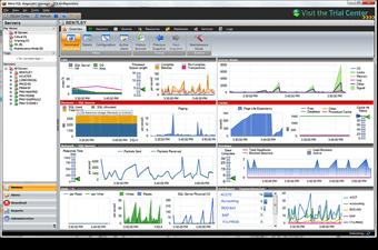 sql-diagnostic-manager-repository-dashboard-screenshot