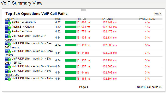 VoIP_Summary_View-edit