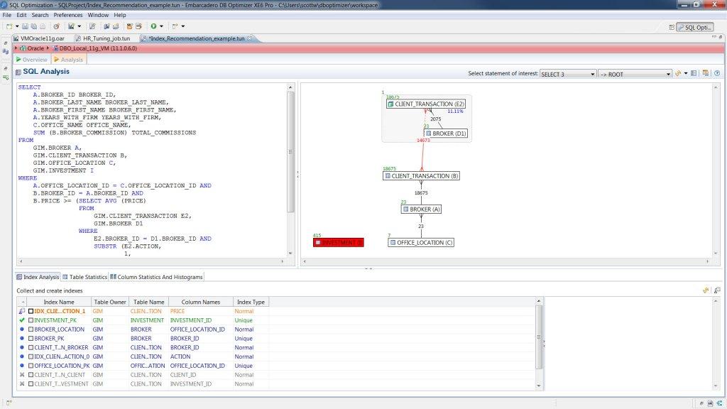 dbo_tuning_analysis